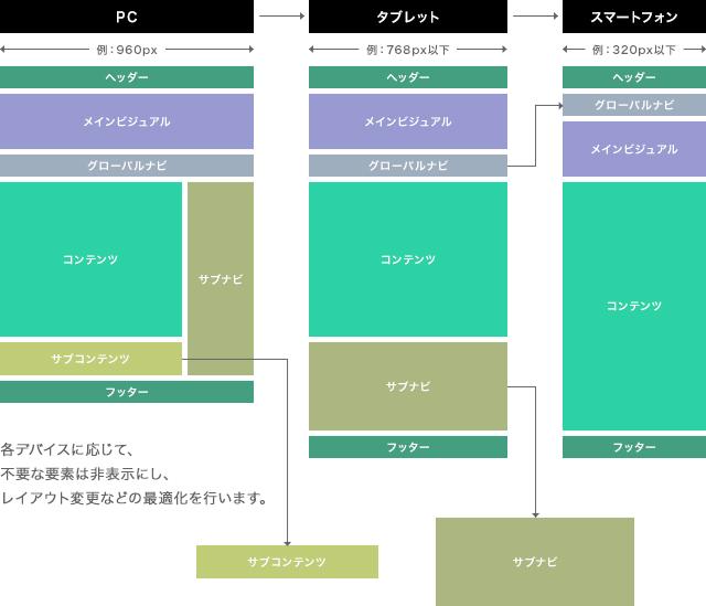 【埼玉県草加市】介護職/無資格OK/介護施設/新田