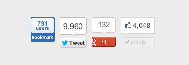 ツイッター、あと少しで10000・・・