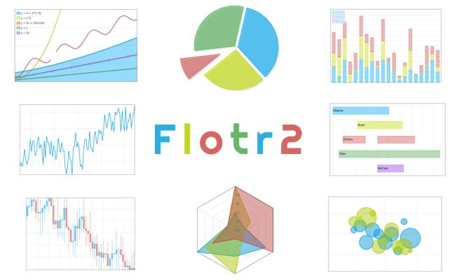 HTML5のcanvas機能で綺麗なグラフが作れる!「Flotr2」を試してみた
