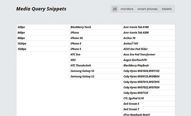Media Query Snippets
