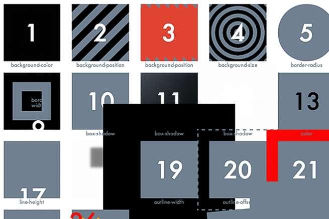 CSS3アニメーションをらく~に実装!オンラインツール7選
