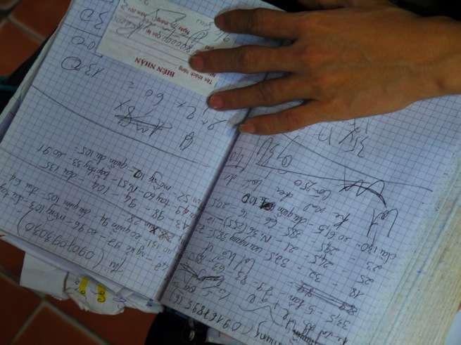 ほぼ殴り書きでほとんど読めないノート