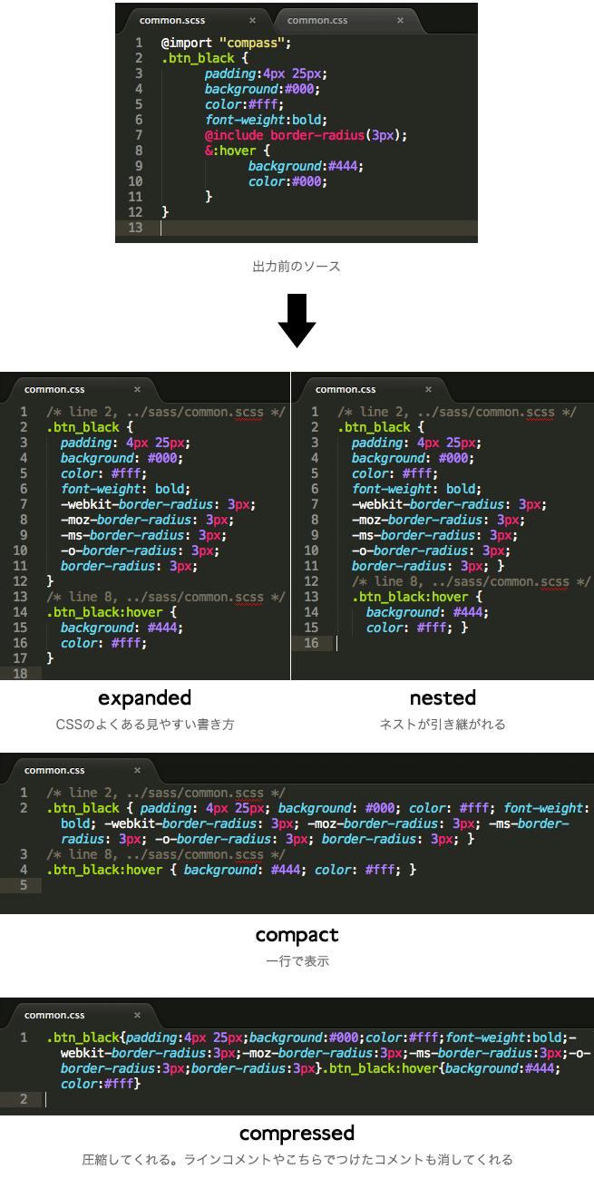 CSSの出力スタイルを設定