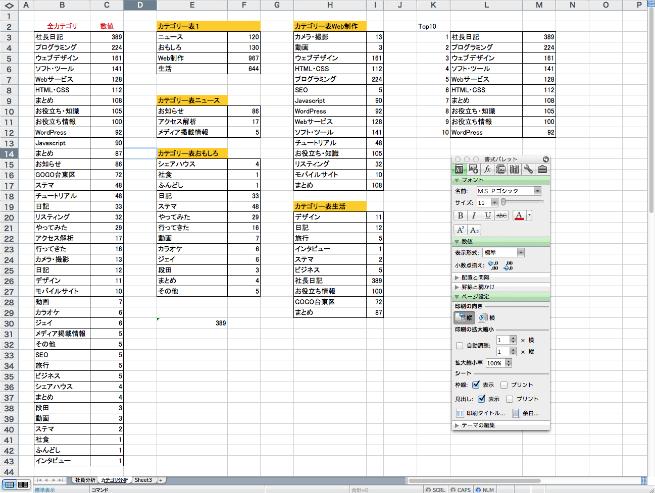 分析・整理整頓