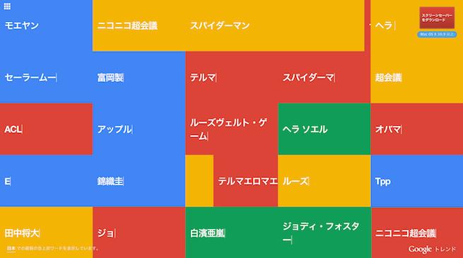 Googleスクリーンセイバ