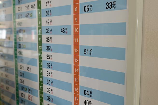 マンネリ解消に最適な東北デート!始発と終電で巡る鈍行列車の旅   株式会社LIG - No.29