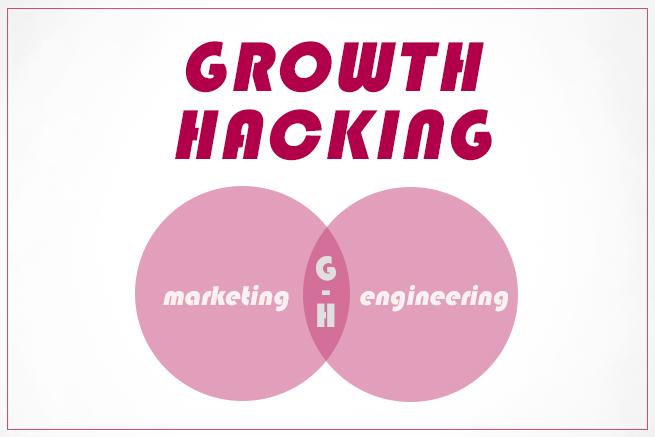 スタートアップ企業の成長に欠かせない、グロースハックを学べるサイトまとめ