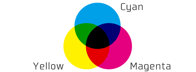 CMYK (光の三原色)