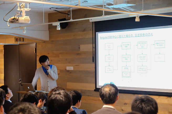 LIG主催のAngularJS勉強会 #ngCurryが開催されました | 株式会社LIG - No.2