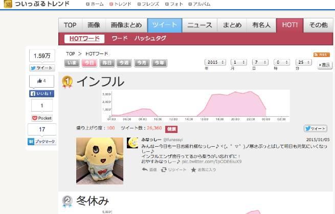 HOTワードランキング_【今日】|ついっぷるトレンド