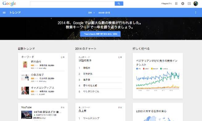 Google_トレンド