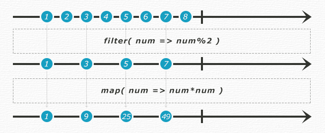 array_filter_map
