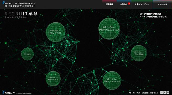 RECRUIT革命|リクルートホールディングス 2016年度新卒Web採用サイト