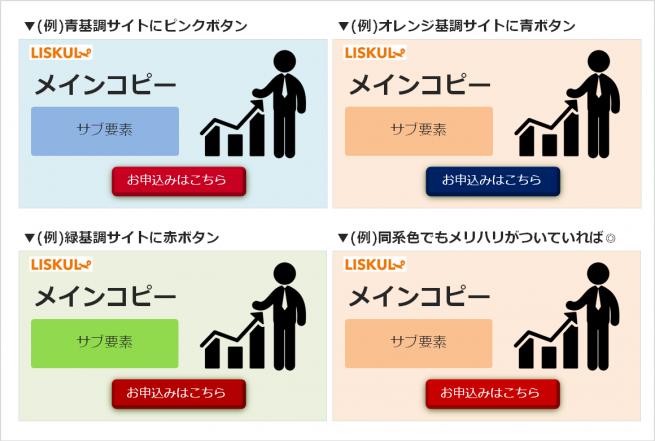 図5-3お申込みボタンが、目立つ色の組み合わせ