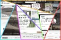 クラウドファンディングとは?日本国内のサイトを種類別にまとめましたのアイキャッチ