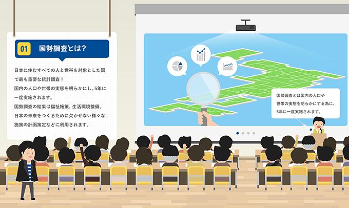 Yahoo!特別企画「未来をつくる国勢調査2015」