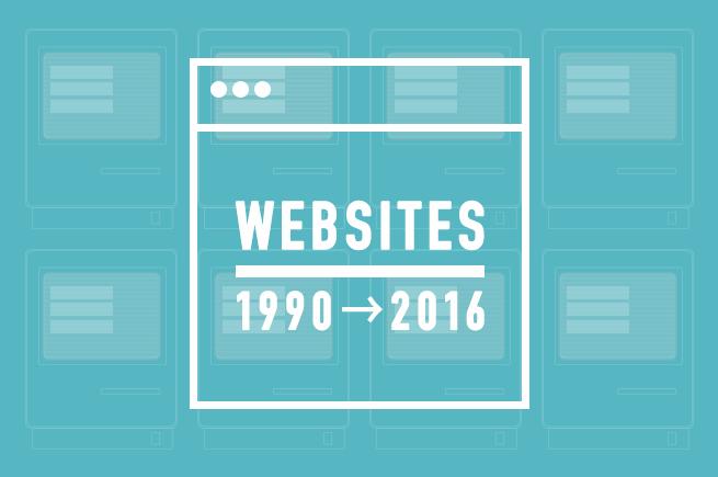 215667【90年代のWebサイトを振り返る】昔と今のデザイントレンド比較まとめのアイキャッチ