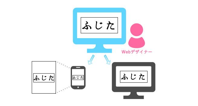 Webフォントはサイトデザインの ...