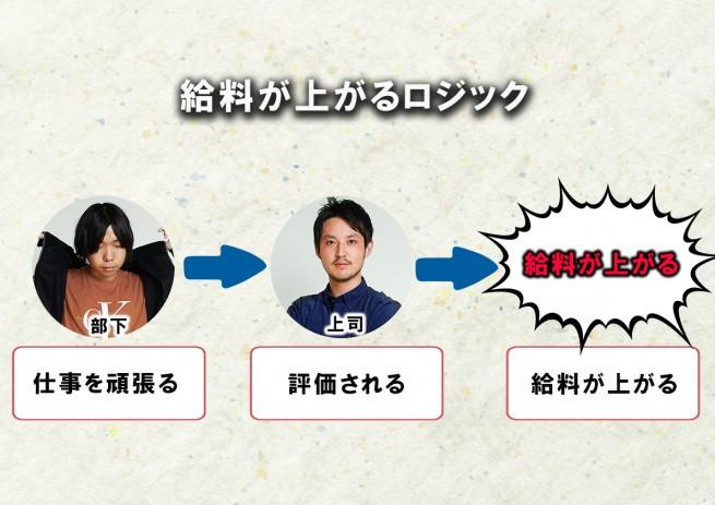 kyuuryo01