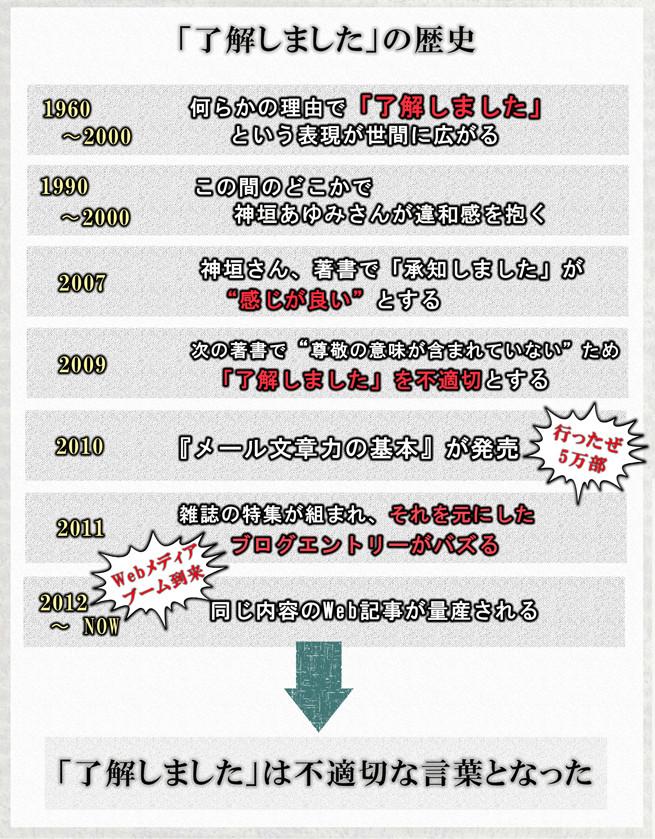 今日保存した最高の画像を転載するスレ 504 [無断転載禁止]©bbspink.comYouTube動画>5本 ->画像>1070枚