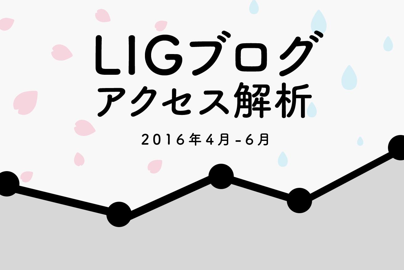 292285PCは曜日に左右されるがモバイルは一定/LIGブログ改善チーム発足【4〜6月アクセス解析】のアイキャッチ